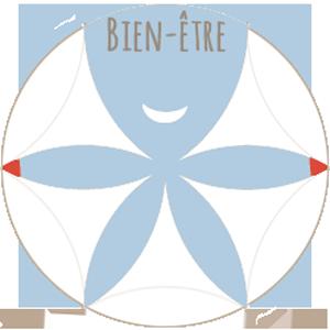 Les produits Bien-ëtre de la boutique Univers Fleur de Vie